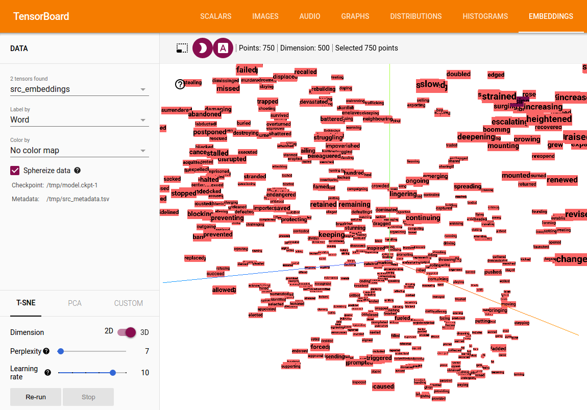 New Feature: Embeddings and Visualization - Announcements - OpenNMT